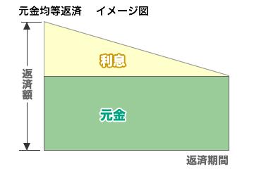 glossary_ganri01