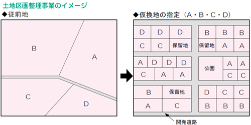 glossary_toti_kukaku_seiri_image