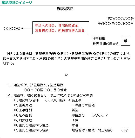 glossary_kakuninzumisho