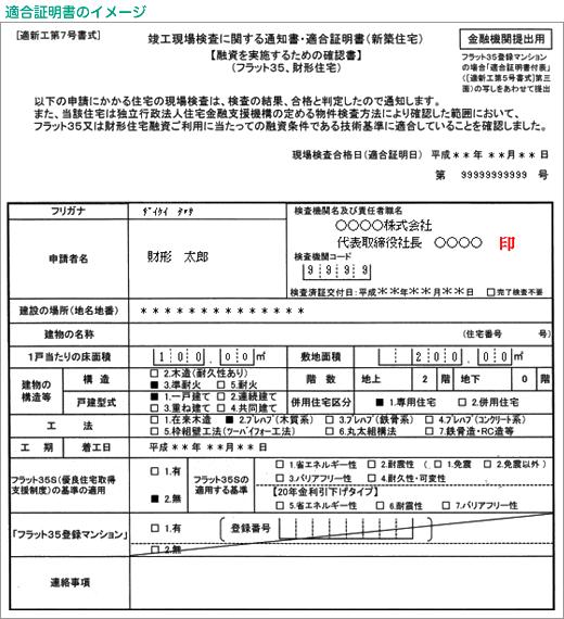 glossary_tekigou_shomei