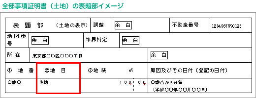 glossary_timoku