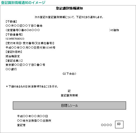 glossary_toki_sikibetu_joho