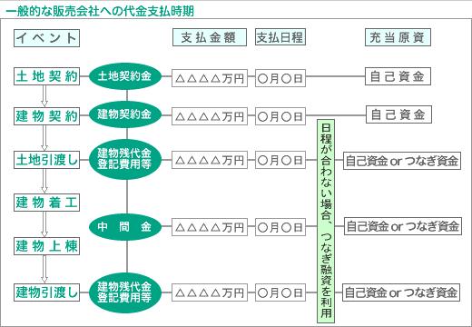 glossary_tunagi_yusi