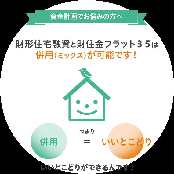 資金計画でお悩みの方へ!形住宅融資と財住金フラット35はミックス(併用)が可能です!つまりいいとこどりができるんです!