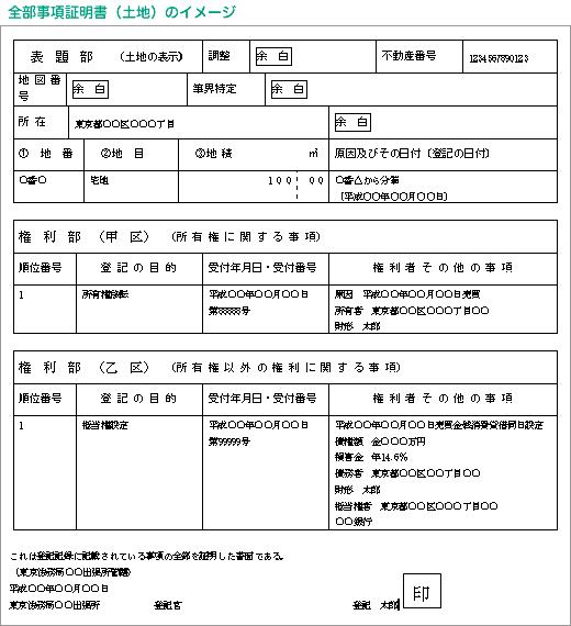 NTTグループ社員様向け | 住宅ローン用語集 | 財形住宅金融株式会社